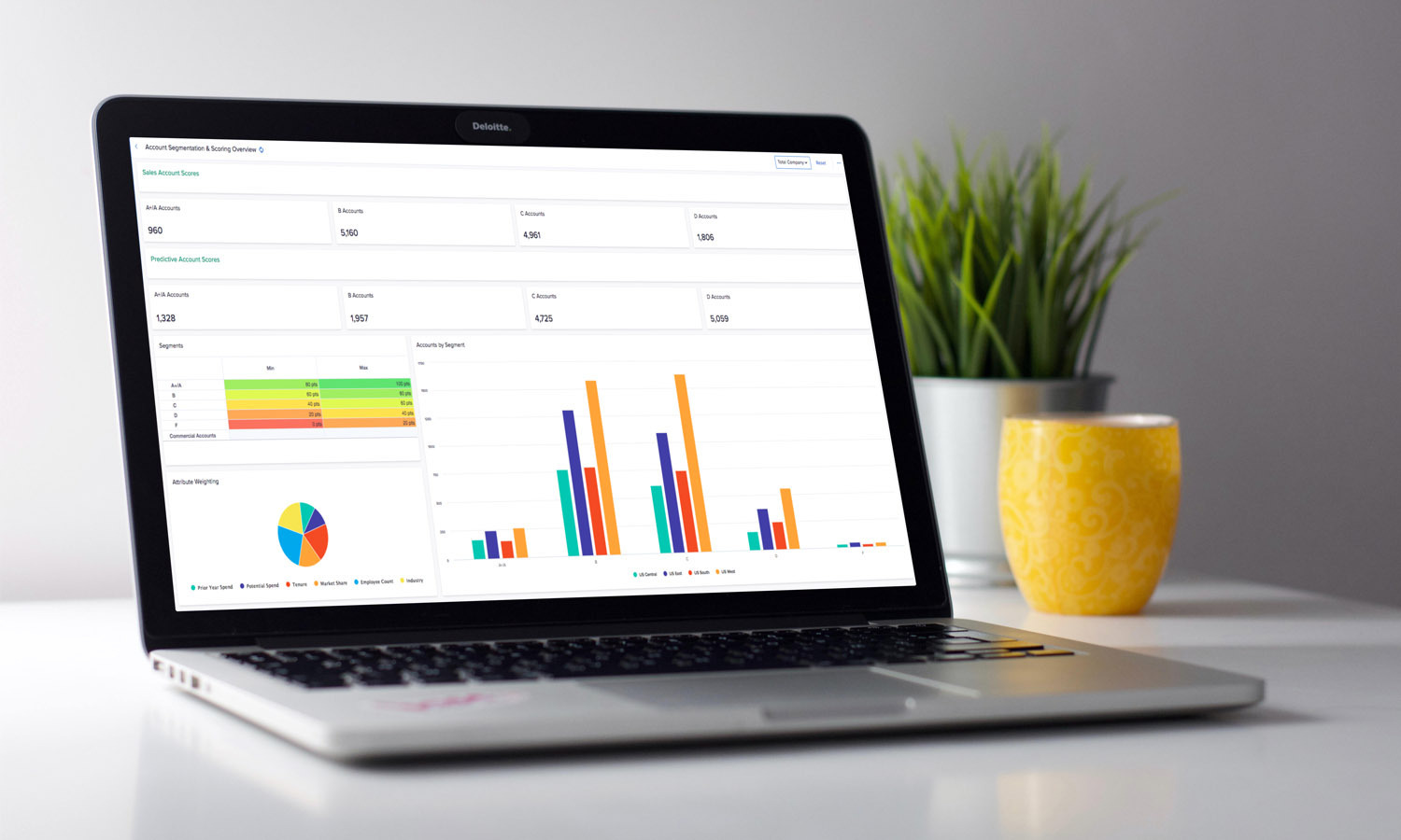 Start Your Anaplan Predictive Insights Journey